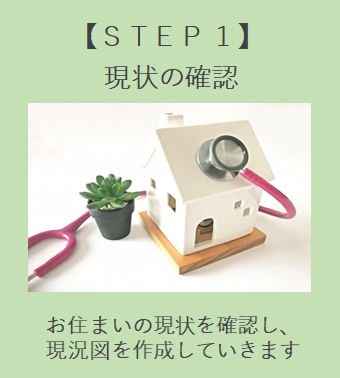 リフォーム STEP1 現状の確認 お住まいの現状を確認し、現況図を作成していきます。