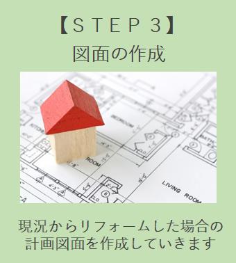 リフォーム STEP3 図面の作成 現況からリフォームした場合の計画図面を作成していきます。