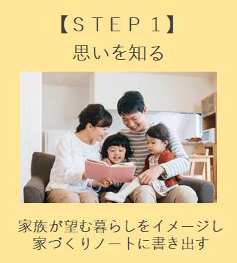 新築建替え STEP1 思いを知る 家族が望む暮らしをイメージし家づくりノートに書きだす。
