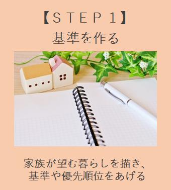 住宅会社選定 STEP1 基準を作る 家族が望む暮らしを描き、基準や優先順位をあげる。