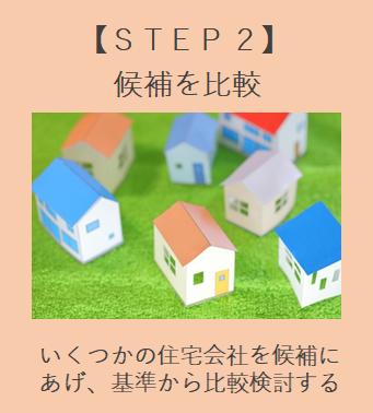住宅会社選定 STEP2 候補を比較 いくつかの住宅会社を候補にあげ、基準から比較検討する。