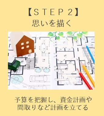 新築建替え STEP2 思いを描く 予算を把握し、資金計画や間取りなど計画を立てる。