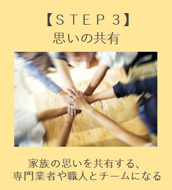 新築建替え STEP3 思いの共有 家族の思いを共有する、専門業者や職人とチームになる。