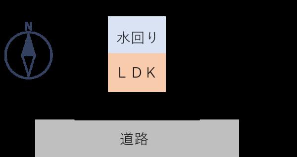 日当たり 水回り、LDKの配置 上が北側 下が南側