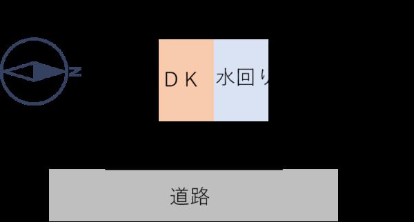 日当たり 水回り、LDKの配置 上が西側 下が東側