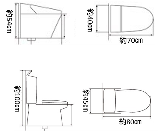 トイレ サイズ